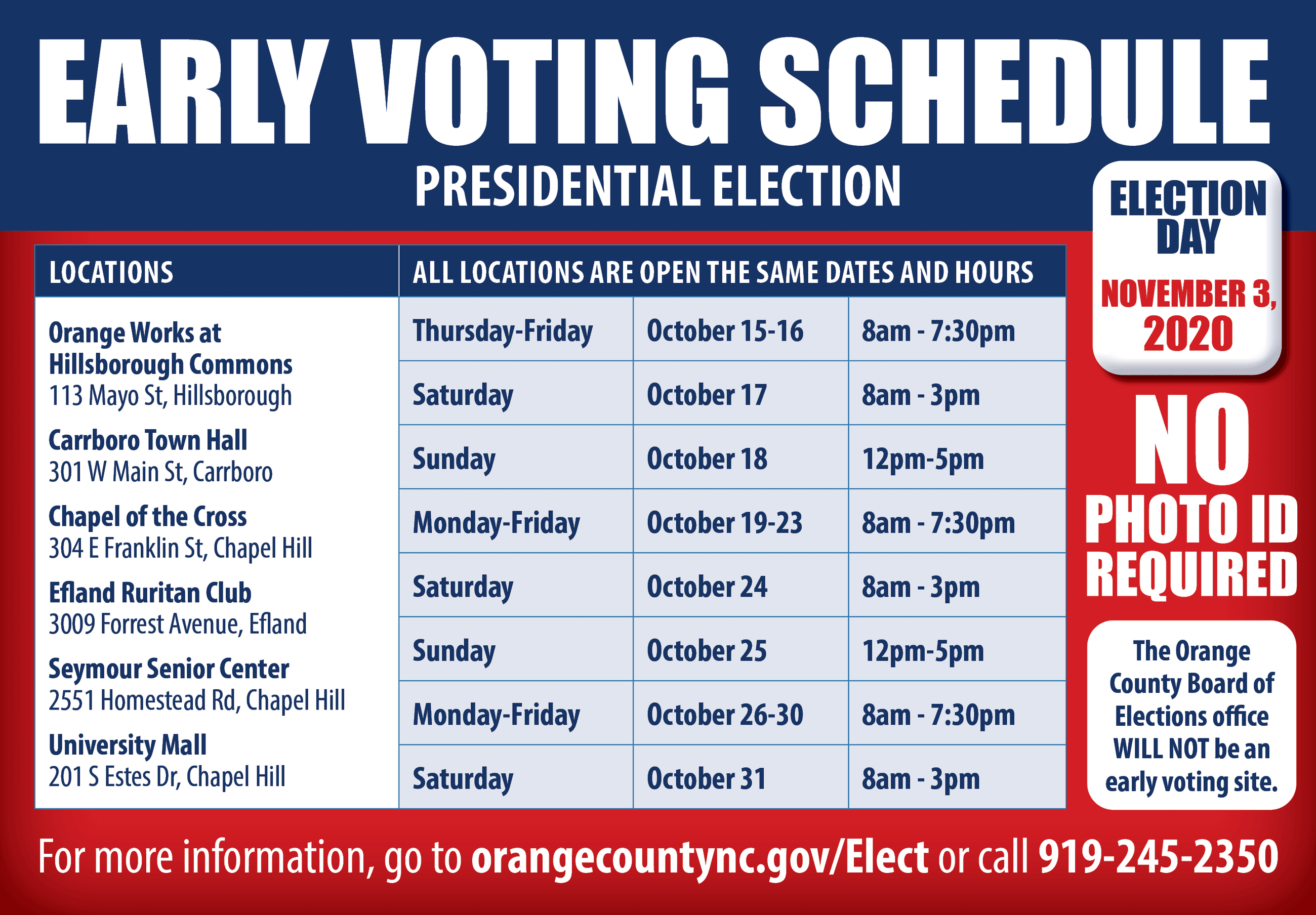 Early Voting Sites in Orange County